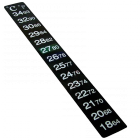 Flat Temperature Thermometer Bar
